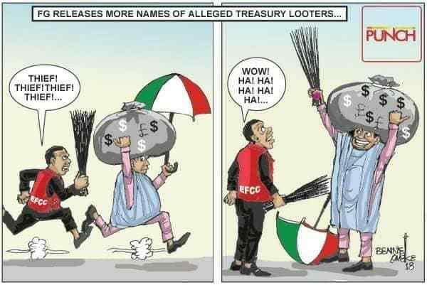 How Corruption is fought in Nigeria